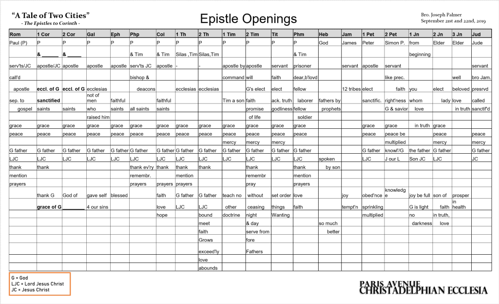 Epistle-Openings-Handout